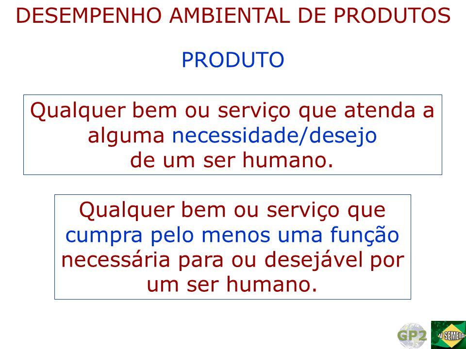 DESEMPENHO AMBIENTAL DE PRODUTOS PRODUTO Qualquer bem ou serviço que atenda a alguma necessidade/desejo de um ser humano. Qualquer bem ou serviço que
