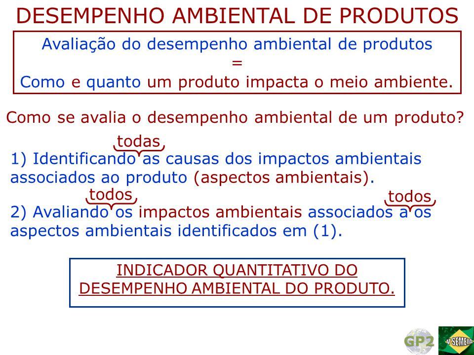 1) Identificando as causas dos impactos ambientais associados ao produto (aspectos ambientais). todas Como se avalia o desempenho ambiental de um prod