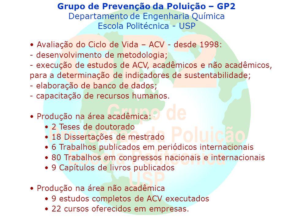 GP2 Grupo de Prevenção da Poluição Escola Politécnica USP Grupo de Prevenção da Poluição – GP2 Departamento de Engenharia Química Escola Politécnica -