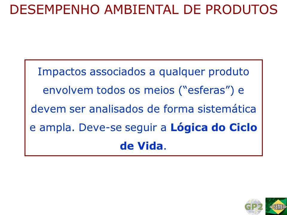 """Impactos associados a qualquer produto envolvem todos os meios (""""esferas"""") e devem ser analisados de forma sistemática e ampla. Deve-se seguir a Lógic"""