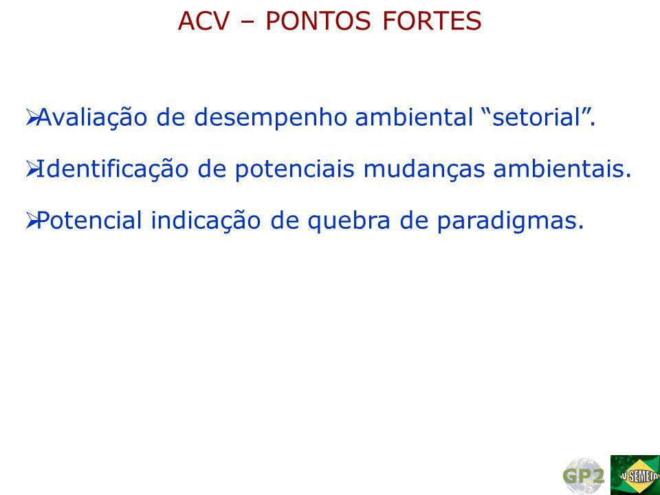 """ Avaliação de desempenho ambiental """"setorial"""".  Identificação de potenciais mudanças ambientais.  Potencial indicação de quebra de paradigmas. ACV"""