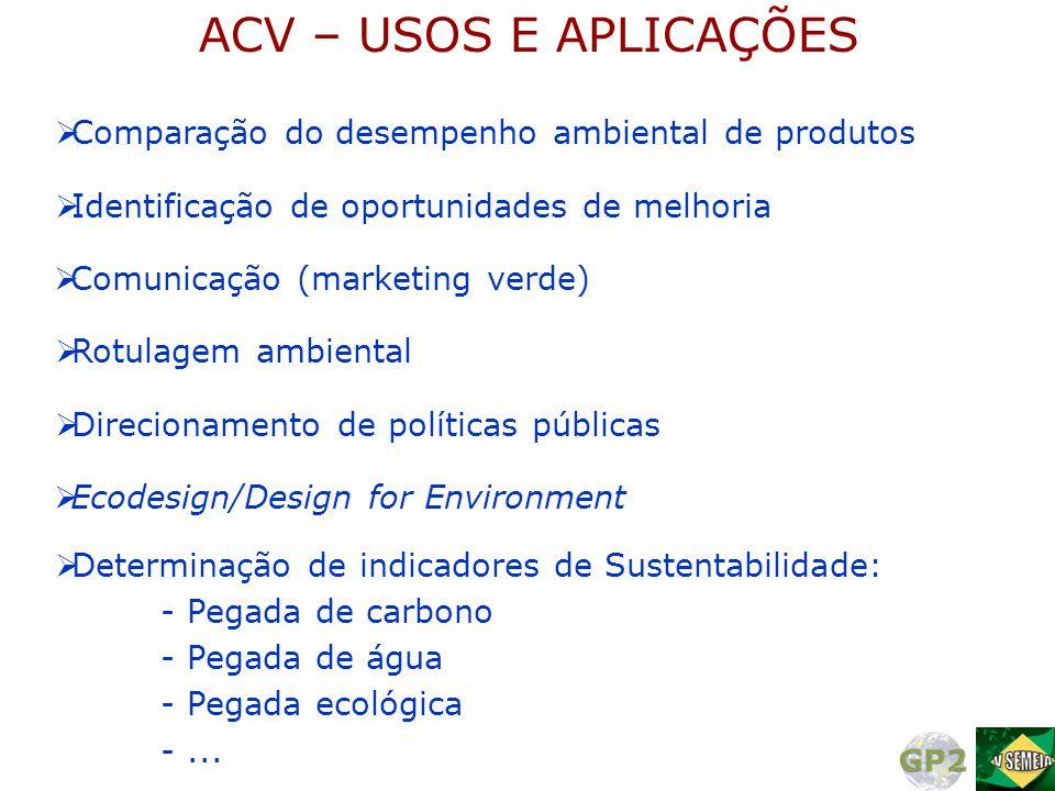  Identificação de oportunidades de melhoria  Comunicação (marketing verde)  Ecodesign/Design for Environment  Determinação de indicadores de Suste