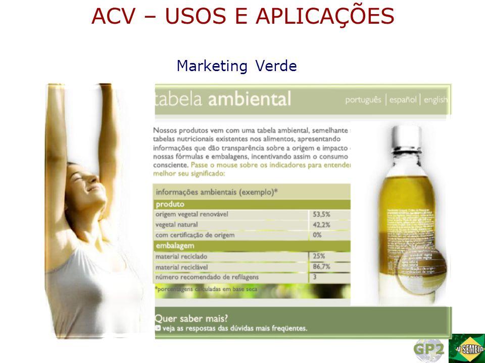 Marketing Verde ACV – USOS E APLICAÇÕES