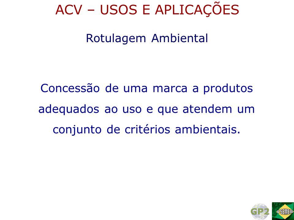 Concessão de uma marca a produtos adequados ao uso e que atendem um conjunto de critérios ambientais. Rotulagem Ambiental ACV – USOS E APLICAÇÕES