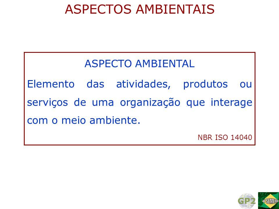 ASPECTO AMBIENTAL Elemento das atividades, produtos ou serviços de uma organização que interage com o meio ambiente. NBR ISO 14040 ASPECTOS AMBIENTAIS