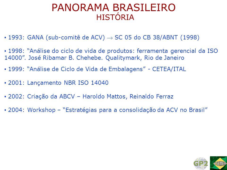 """• 1993: GANA (sub-comitê de ACV)  SC 05 do CB 38/ABNT (1998) • 1998: """"Análise do ciclo de vida de produtos: ferramenta gerencial da ISO 14000"""". José"""