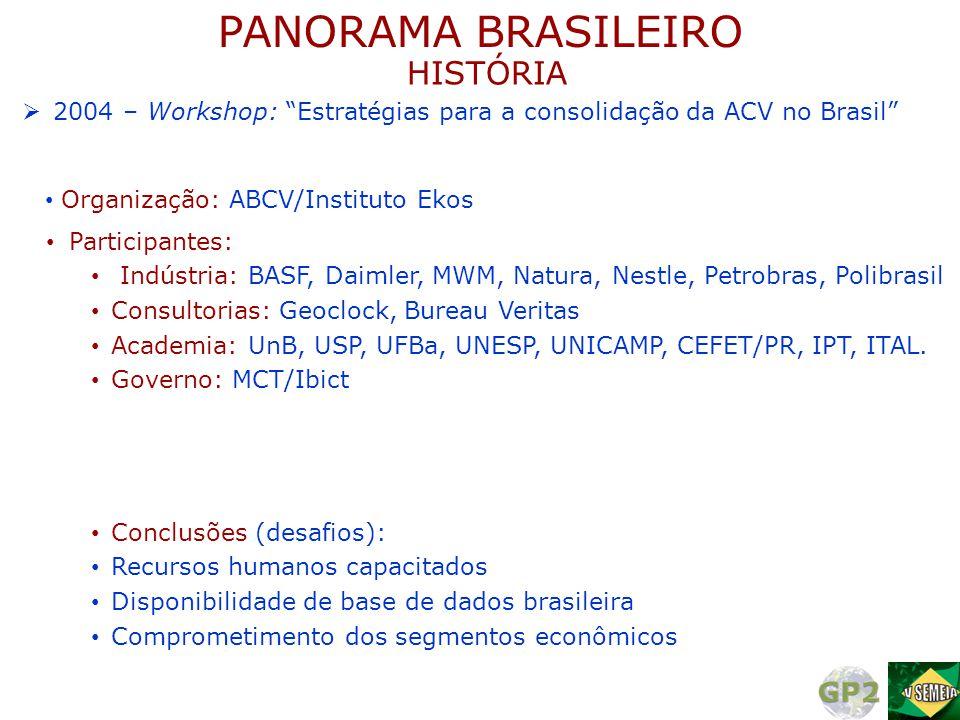 """ 2004 – Workshop: """"Estratégias para a consolidação da ACV no Brasil"""" • Organização: ABCV/Instituto Ekos • Participantes: • Indústria: BASF, Daimler,"""