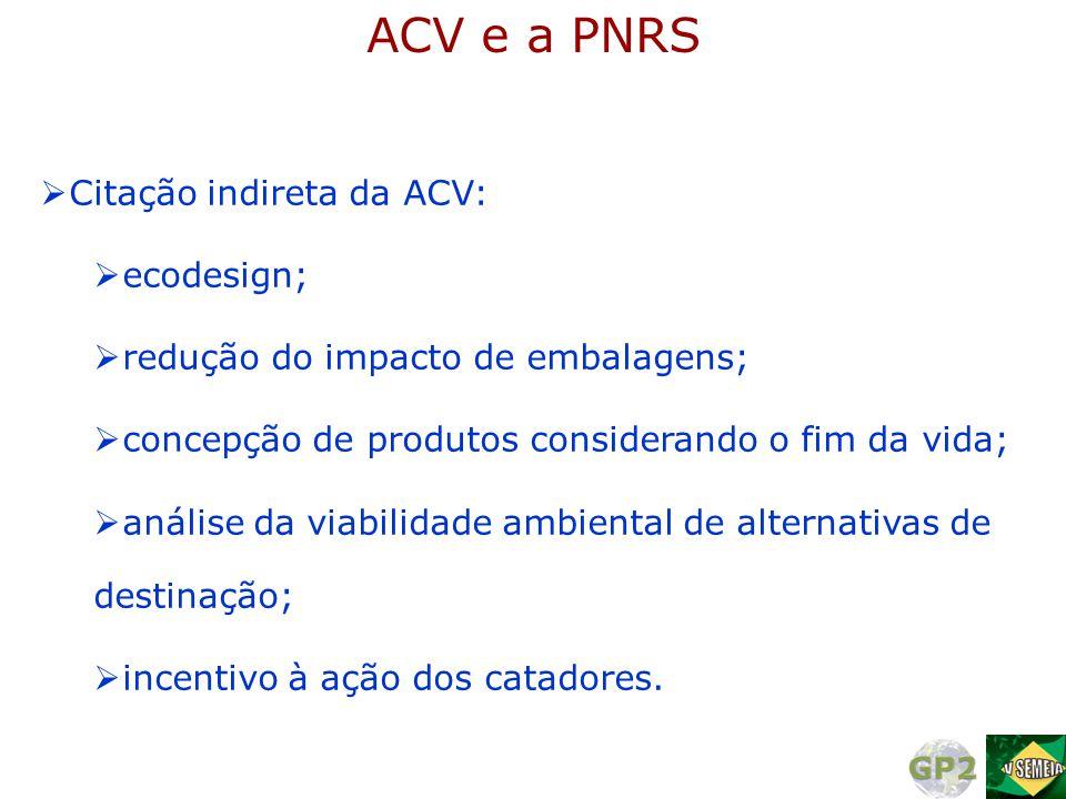 ACV e a PNRS  Citação indireta da ACV:  ecodesign;  redução do impacto de embalagens;  concepção de produtos considerando o fim da vida;  análise