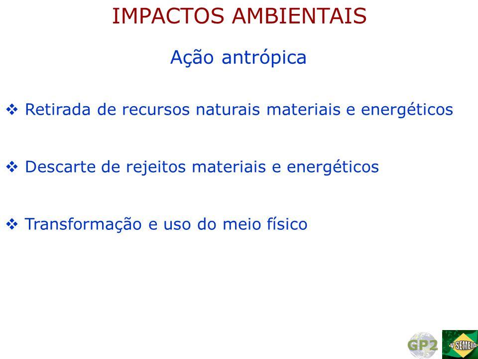 Ação antrópica  Retirada de recursos naturais materiais e energéticos  Descarte de rejeitos materiais e energéticos  Transformação e uso do meio fí