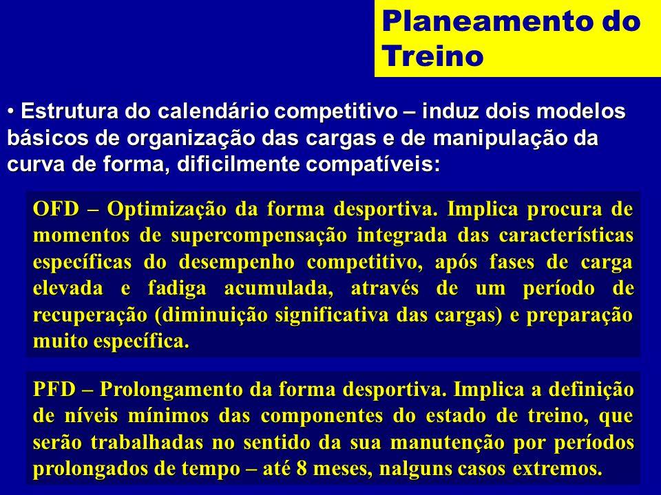 • Estrutura do calendário competitivo: – Calendarização distribuída ou cíclica » Ideal: 1 competição principal cada 2 semanas ou alternância semanal e