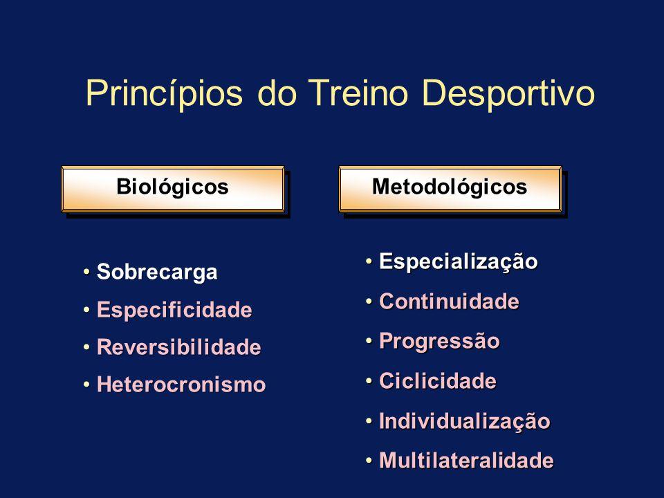 • Estrutura do calendário competitivo – induz dois modelos básicos de organização das cargas e de manipulação da curva de forma, dificilmente compatív