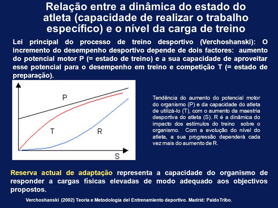 • Sobrecarga • Especificidade • Reversibilidade • Heterocronismo Biológicos • Especialização • Continuidade • Progressão • Ciclicidade • Individualiza