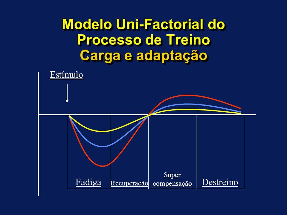 Relação entre a dinâmica do estado do atleta (capacidade de realizar o trabalho específico) e o nível da carga de treino 30% da RAA são reservas prote