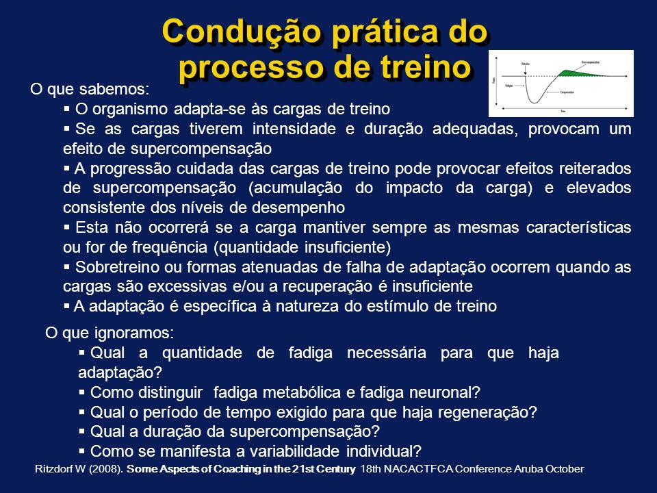 Modelo Uni-Factorial do Processo de Treino Carga de treino - fadiga - adaptação - hipercompensação