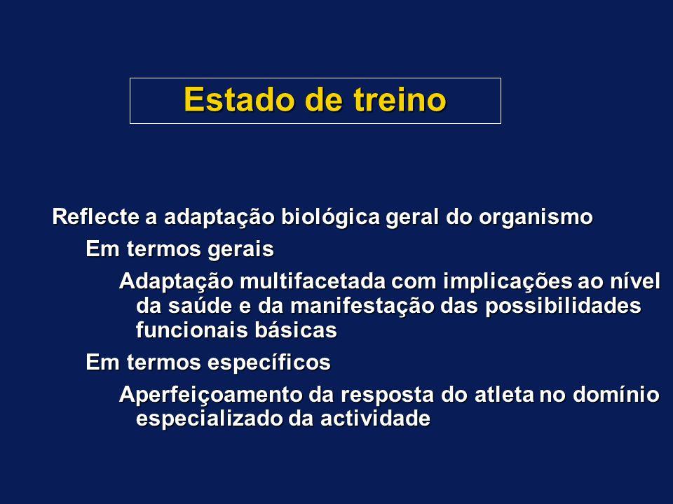 Organização e periodização do Treino Desportivo Estado de treino Estado de preparação Processo de treino COMPETIÇÃO