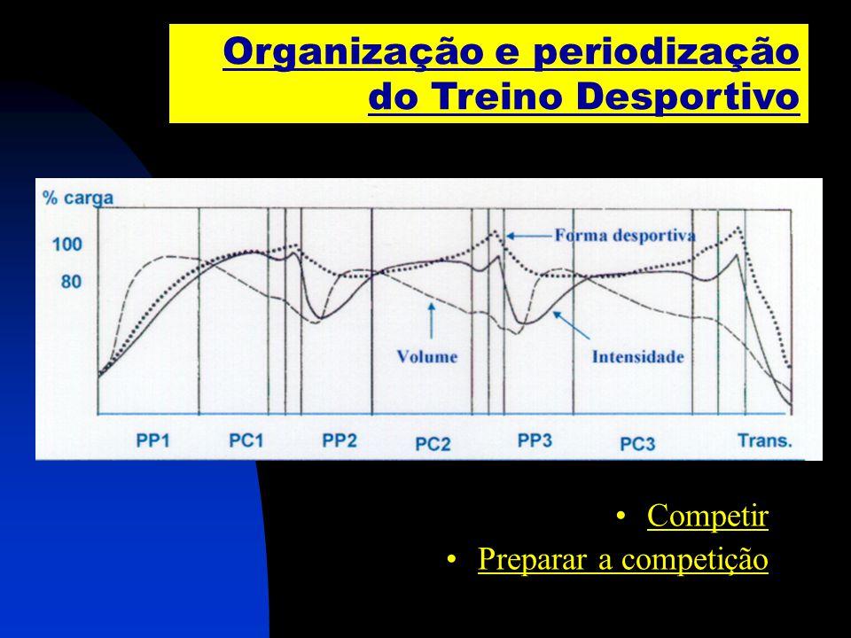 Organização e periodização do Treino Desportivo •Competir •Preparar a competição