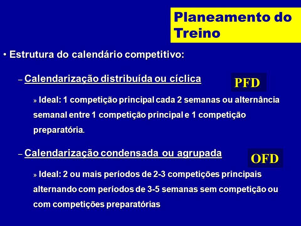 • Estrutura do calendário competitivo: – Calendarização distribuída ou cíclica » Ideal: 1 competição principal cada 2 semanas ou alternância semanal entre 1 competição principal e 1 competição preparatória.