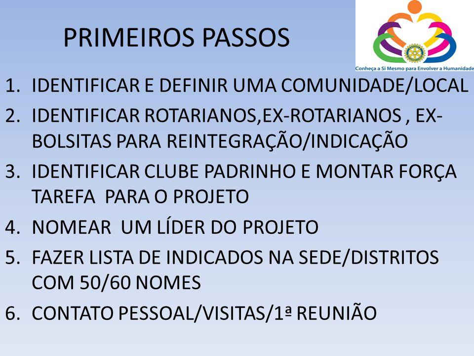 PRIMEIROS PASSOS 1.IDENTIFICAR E DEFINIR UMA COMUNIDADE/LOCAL 2.IDENTIFICAR ROTARIANOS,EX-ROTARIANOS, EX- BOLSITAS PARA REINTEGRAÇÃO/INDICAÇÃO 3.IDENT