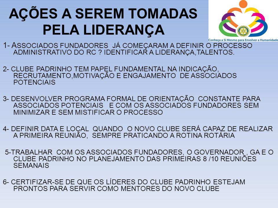 RECRUTAMENTO DE ASSOCIADOS FUNDADORES 1-ASSOCIADOS FUNDADORES SÃO AQUELES QUE AJUDAM A FUNDAR O CLUBE JUNTO A RI,HOMENS E MULHERES DE ALTO CONCEITO NA COMUNIDADE LOCAL 2-PELO MENOS 50% DEVEM PERTENCER À COMUNIDADE LOCAL E REPRESENTATIVOS DA CLASSSIFICAÇÃO PROFISSIONAL ADOTADA POR RI 3- DESDE JAN 2011 NOVOS CLUBES SÃO REGISTRÁVEIS COM 25 MEMBROS E O CLUBE PADRINHO PRECISA TER 20 MEMBROS 3- GOVERNADOR ORIENTA COMO INTERAGIR COM OS ASSOCIADOS FUNDADORES 4- DEFINA UM PLANO DE COMUNICAÇÕES ENTRE VOCÊ,O PRESIDENTE DA EXPANSÃO, O CLUBE PADRINHO E OS ASSOCIADOS FUNDADORES AUXILIANDO O NOVO CLUBE A TER SUCESSO 5- ESTE É O PAPEL DOS GOVERNADORES ASSISTENTES NO PROCESSO E DO CLUBE PADRINHO