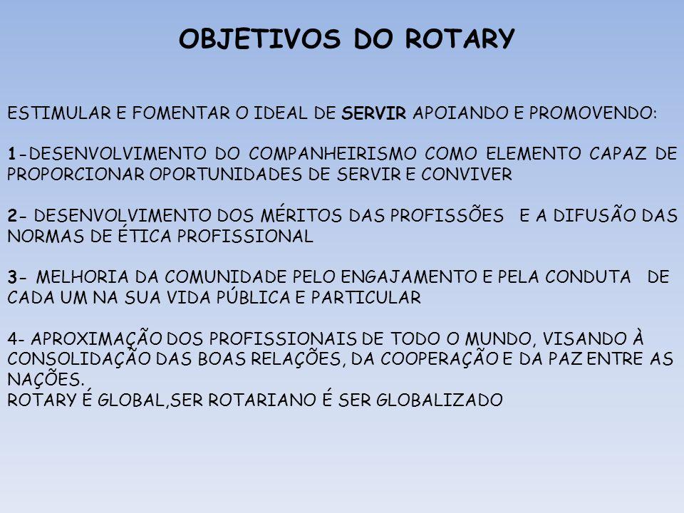 DISTRITO 4410-ES • D -4410 DE ROTARY = ÚNICO ESTADO /DISTRITO • SOMOS 43 CLUBES COM 1072 ASSOCIADOS • 02 ROTARACTS – 34 ROTARACTIANOS • 01 INTERACT – 12 INTERACTIANOS • 02 NRDC – 52 SOCIOS • RC DE SÃO GABRIEL DA PALHA:MAIOR CLUBE DO DISTRITO C/ 92 ASSOCIADOS • O MUNICIPIO DE SERRA É O ÚNICO GRANDE E POPULOSO MUNICIPIO QUE ESTAVA SEM RC • EM PROJETO:..........................................................................