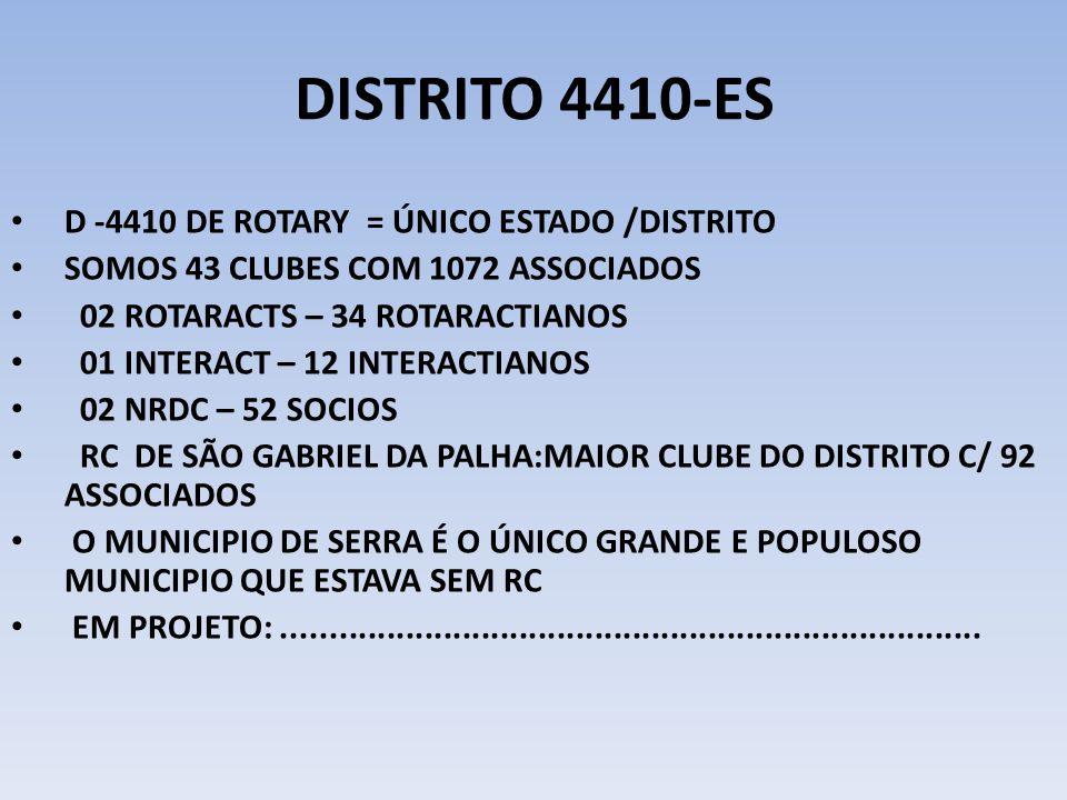 DISTRITO 4410-ES • D -4410 DE ROTARY = ÚNICO ESTADO /DISTRITO • SOMOS 43 CLUBES COM 1072 ASSOCIADOS • 02 ROTARACTS – 34 ROTARACTIANOS • 01 INTERACT –