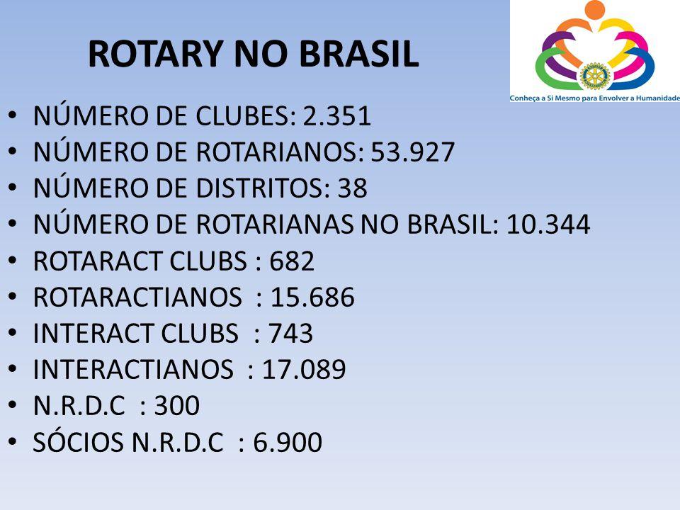 ROTARY NO BRASIL • NÚMERO DE CLUBES: 2.351 • NÚMERO DE ROTARIANOS: 53.927 • NÚMERO DE DISTRITOS: 38 • NÚMERO DE ROTARIANAS NO BRASIL: 10.344 • ROTARAC