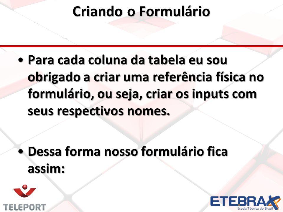 Criando o Formulário •Para cada coluna da tabela eu sou obrigado a criar uma referência física no formulário, ou seja, criar os inputs com seus respectivos nomes.