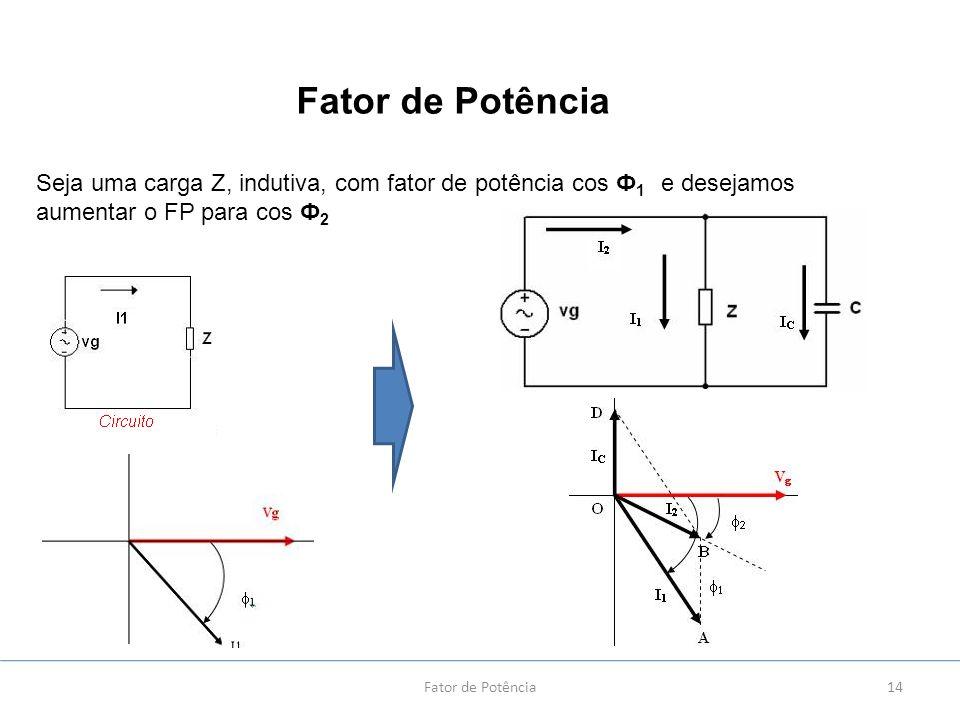 Seja uma carga Z, indutiva, com fator de potência cos Ф 1 e desejamos aumentar o FP para cos Ф 2 14Fator de Potência