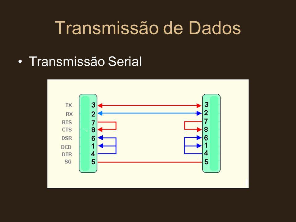 Transmissão de Dados •Transmissão Serial