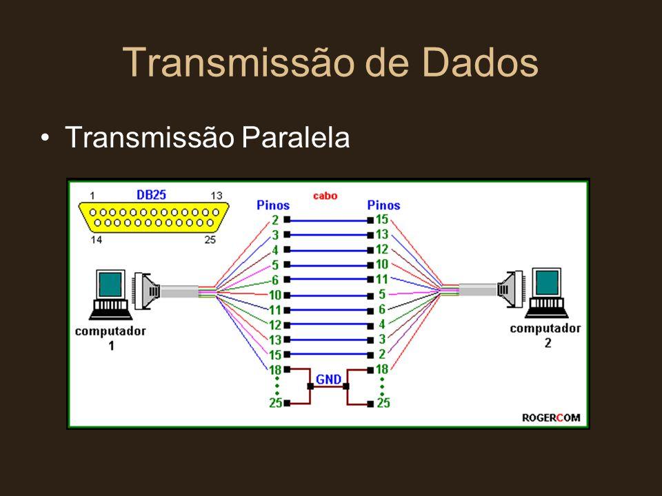 Transmissão de Dados •Transmissão Paralela
