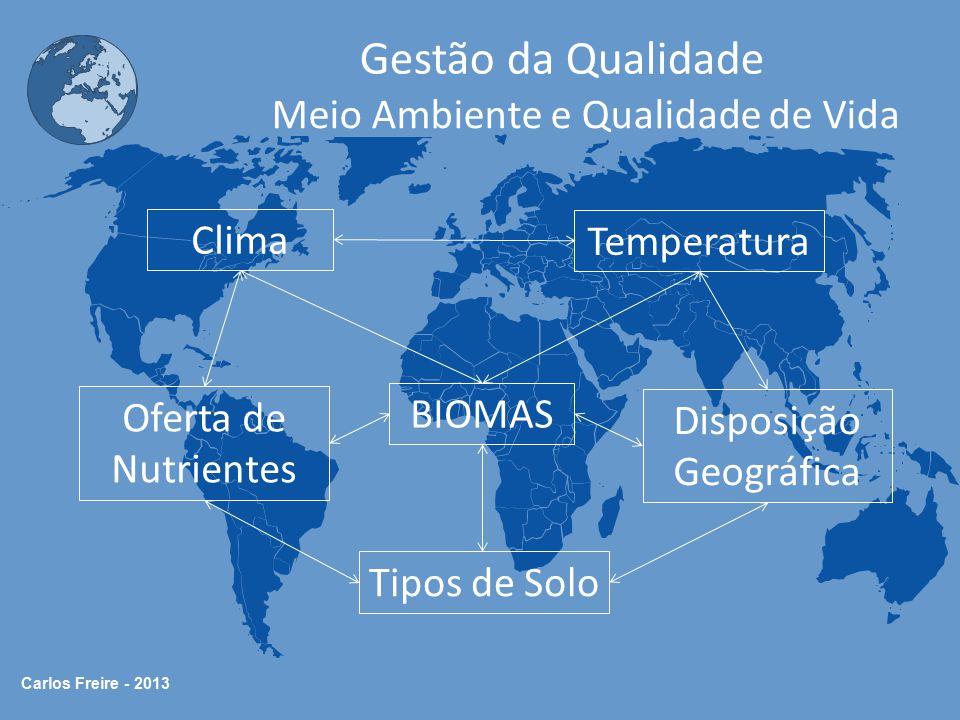 Carlos Freire - 2013 Gestão da Qualidade Meio Ambiente e Qualidade de Vida BIOMAS Clima Temperatura Disposição Geográfica Tipos de Solo Oferta de Nutr
