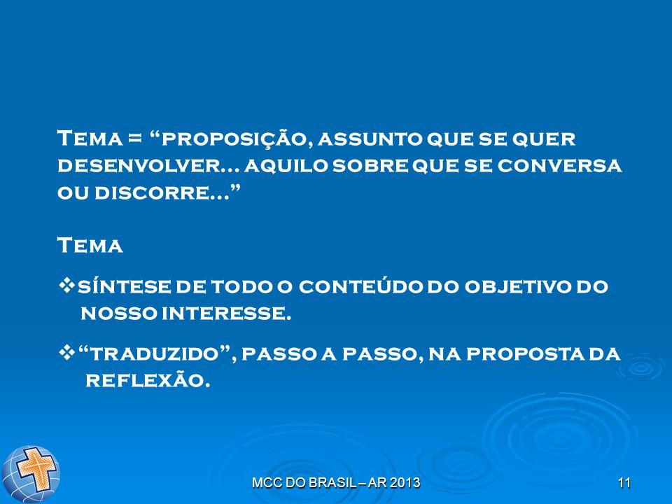 """MCC DO BRASIL – AR 201311 Tema = """"proposição, assunto que se quer desenvolver... aquilo sobre que se conversa ou discorre..."""" Tema  síntese de todo o"""