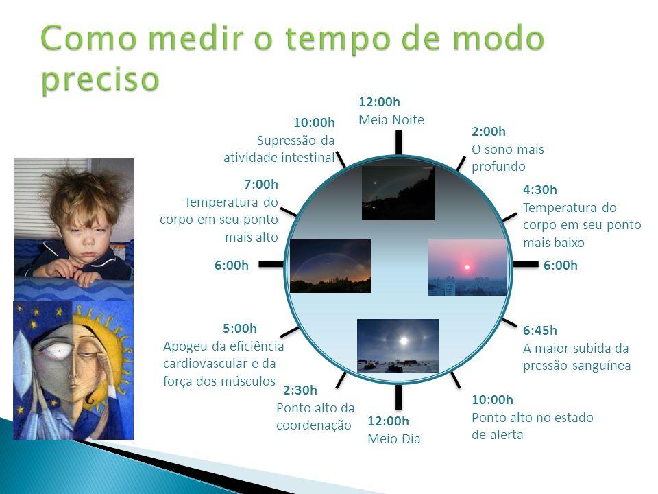 12:00h Meia-Noite 6:00h 12:00h Meio-Dia 6:00h 2:00h O sono mais profundo 4:30h Temperatura do corpo em seu ponto mais baixo 6:45h A maior subida da pr