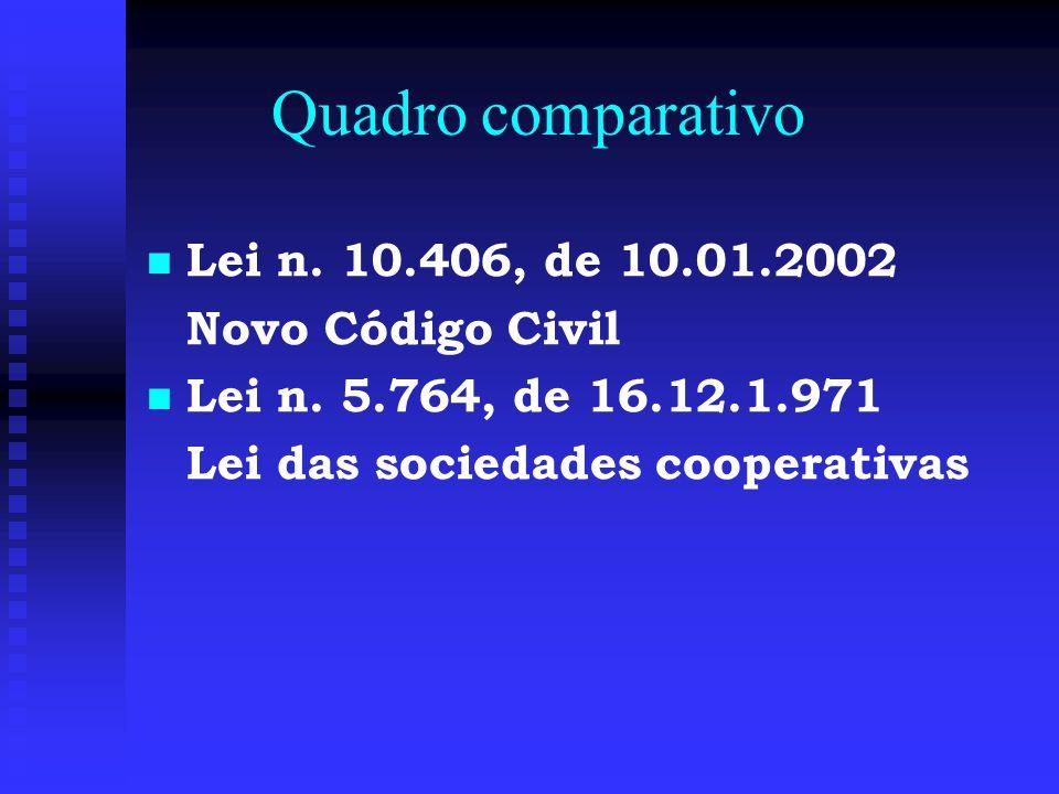 Quadro comparativo   Lei n.10.406, de 10.01.2002 Novo Código Civil   Lei n.