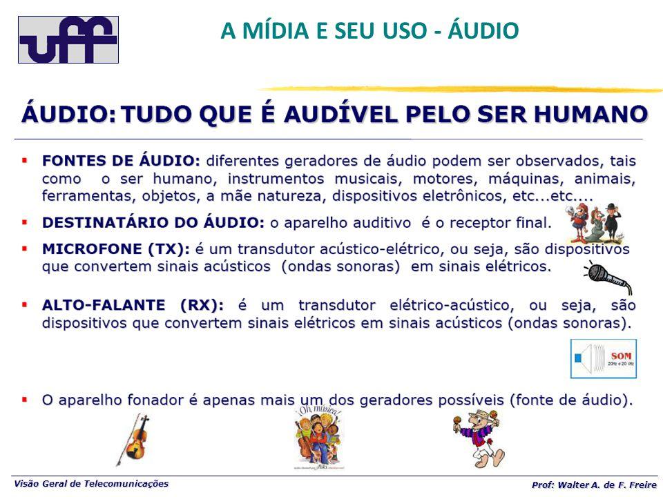 Visão Geral de Telecomunicações Prof: Walter A. de F. Freire A MÍDIA E SEU USO - ÁUDIO