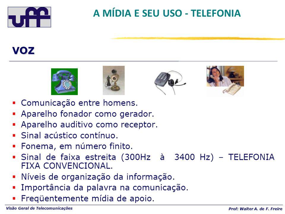 Visão Geral de Telecomunicações Prof: Walter A. de F. Freire A MÍDIA E SEU USO - TELEFONIA