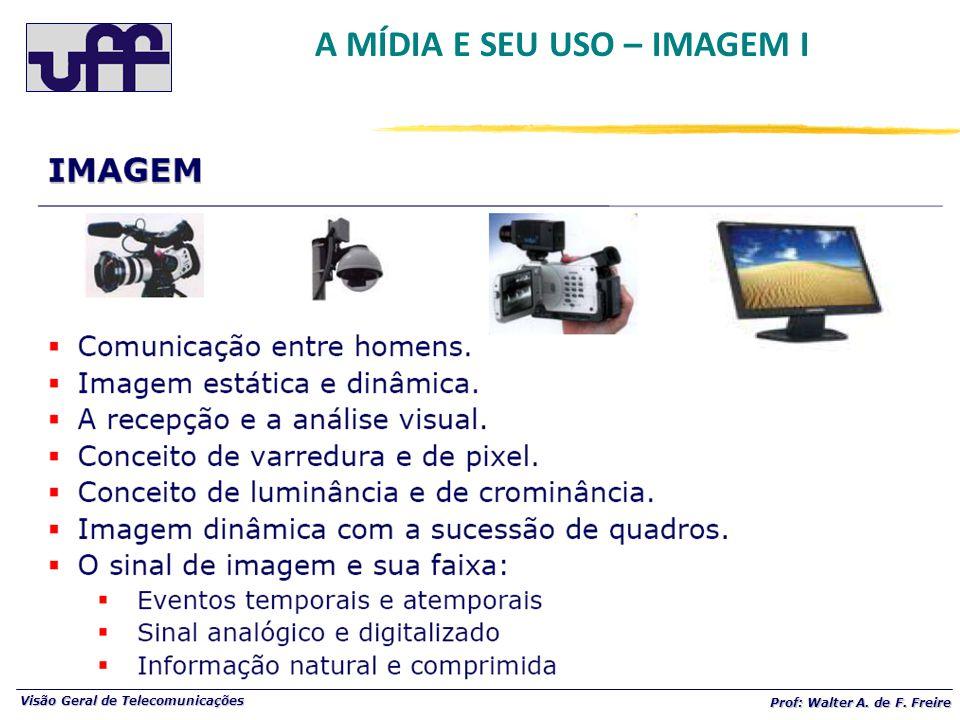Visão Geral de Telecomunicações Prof: Walter A. de F. Freire A MÍDIA E SEU USO – IMAGEM I
