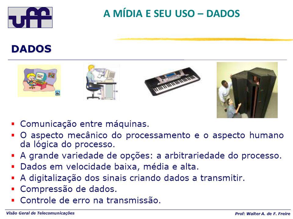 Visão Geral de Telecomunicações Prof: Walter A. de F. Freire A MÍDIA E SEU USO – DADOS