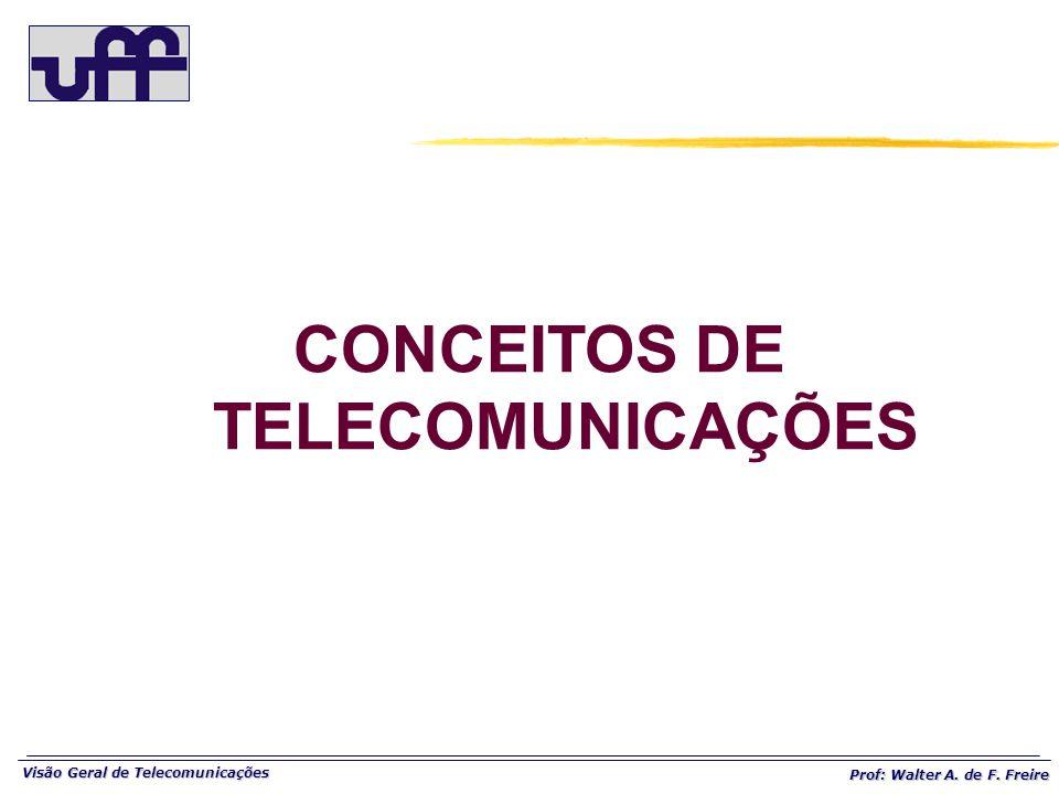 Visão Geral de Telecomunicações Prof: Walter A. de F. Freire CONCEITOS DE TELECOMUNICAÇÕES