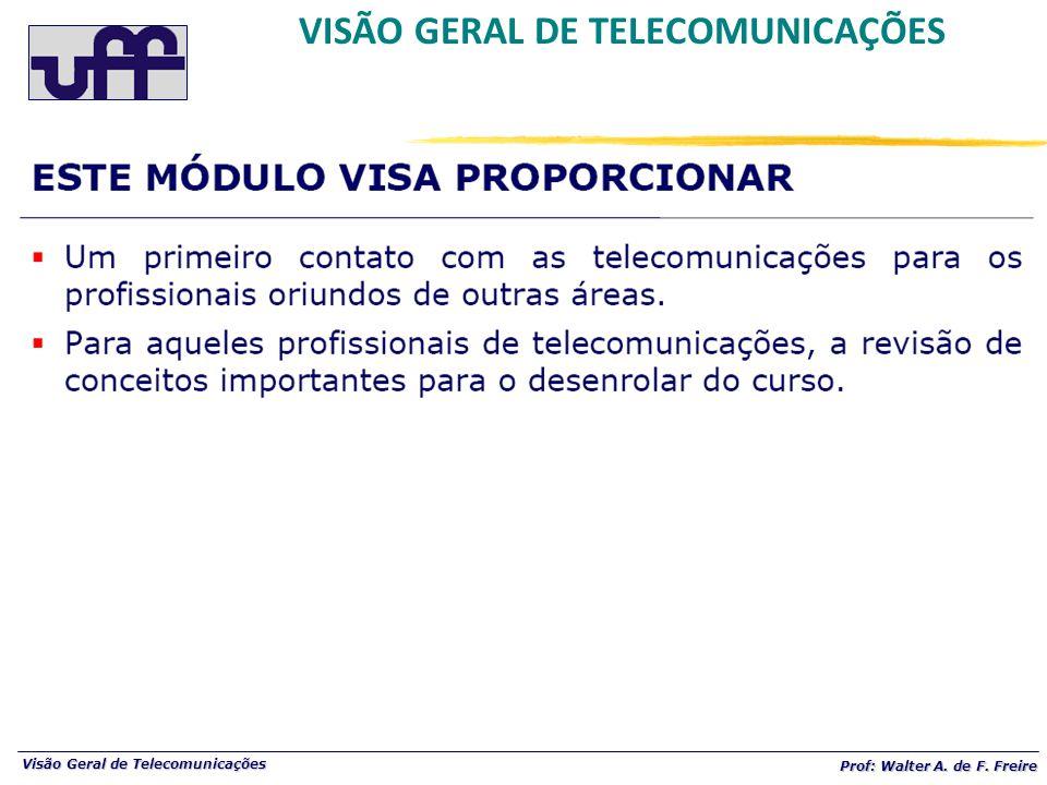 Visão Geral de Telecomunicações Prof: Walter A. de F. Freire VISÃO GERAL DE TELECOMUNICAÇÕES