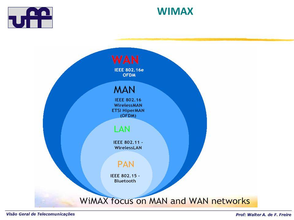 Visão Geral de Telecomunicações Prof: Walter A. de F. Freire WIMAX
