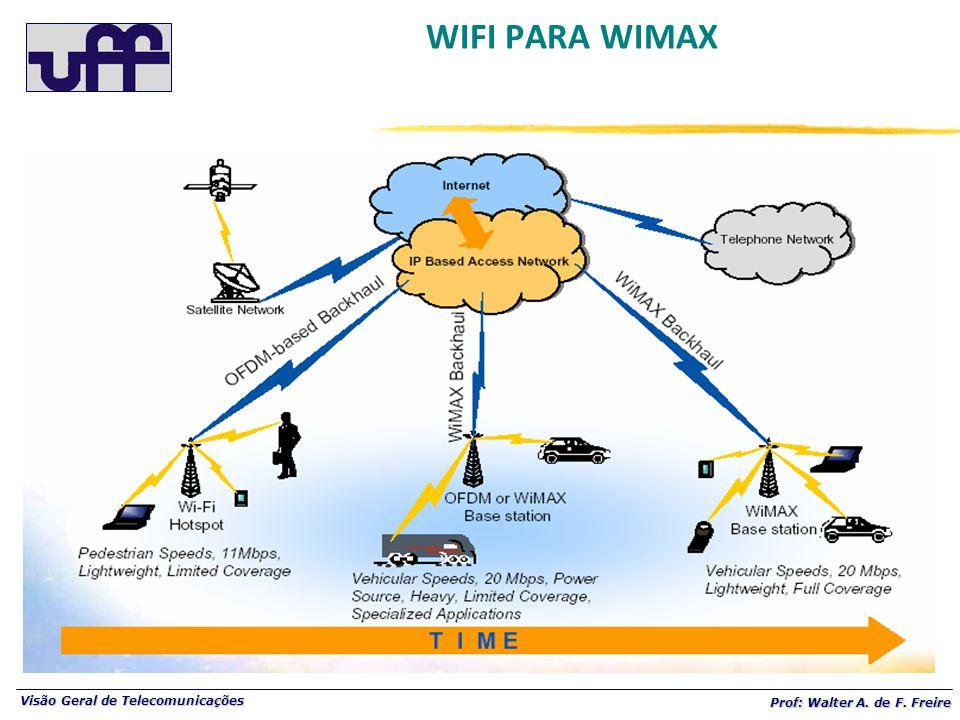 Visão Geral de Telecomunicações Prof: Walter A. de F. Freire WIFI PARA WIMAX