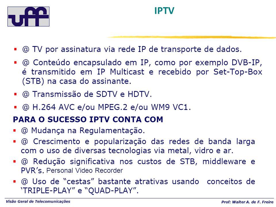 Visão Geral de Telecomunicações Prof: Walter A. de F. Freire IPTV Personal Video Recorder