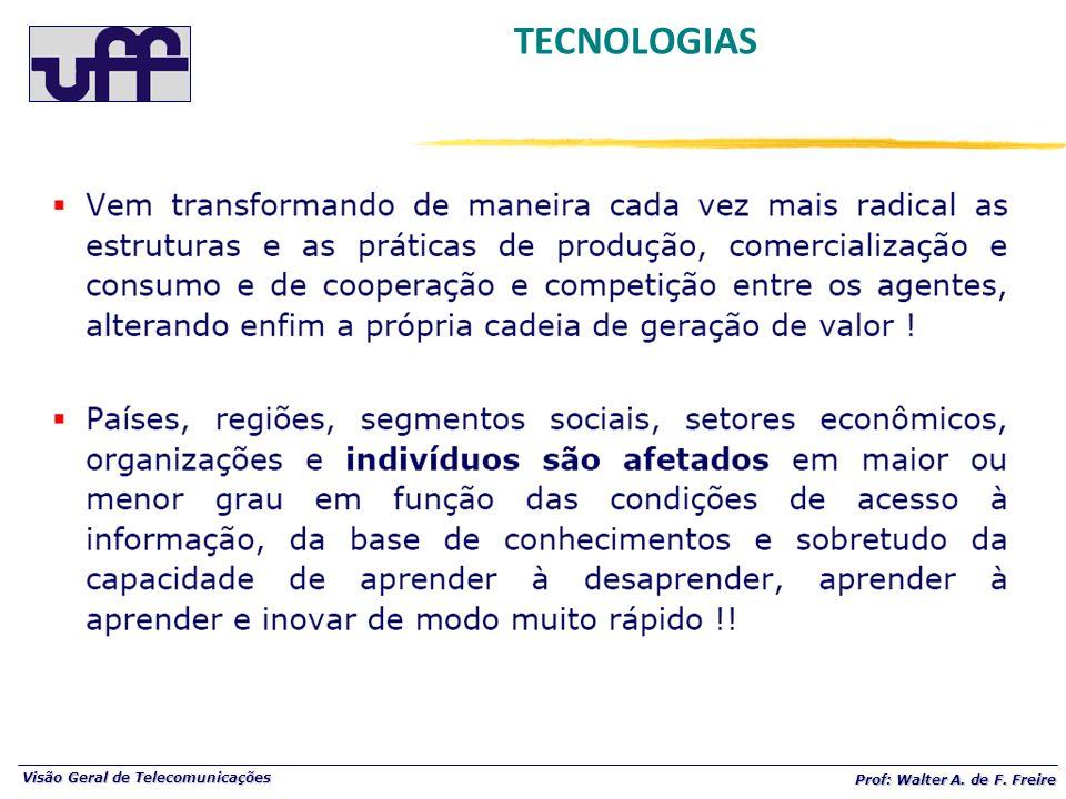 Visão Geral de Telecomunicações Prof: Walter A. de F. Freire TECNOLOGIAS
