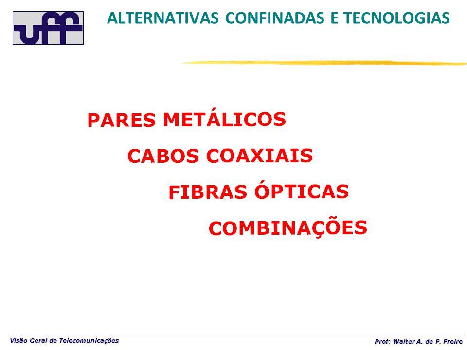Visão Geral de Telecomunicações Prof: Walter A. de F. Freire ALTERNATIVAS CONFINADAS E TECNOLOGIAS