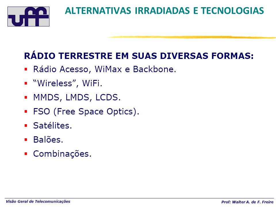 Visão Geral de Telecomunicações Prof: Walter A. de F. Freire ALTERNATIVAS IRRADIADAS E TECNOLOGIAS