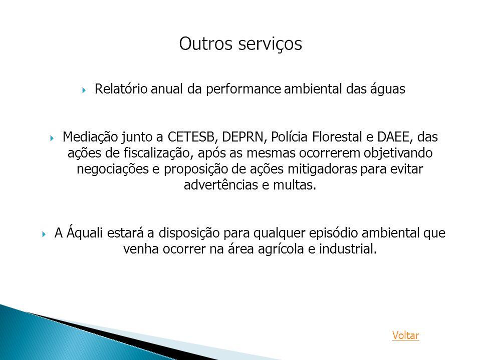  Relatório anual da performance ambiental das águas  Mediação junto a CETESB, DEPRN, Polícia Florestal e DAEE, das ações de fiscalização, após as me