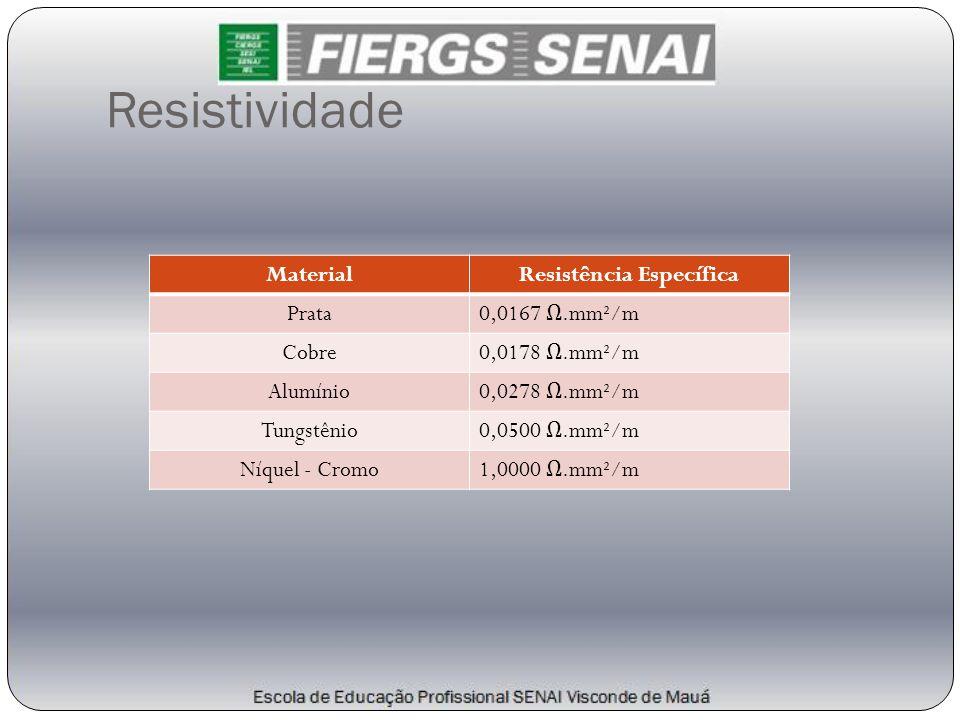 Resistividade MaterialResistência Específica Prata 0,0167 Ω.mm²/m Cobre 0,0178 Ω.mm²/m Alumínio 0,0278 Ω.mm²/m Tungstênio 0,0500 Ω.mm²/m Níquel - Crom