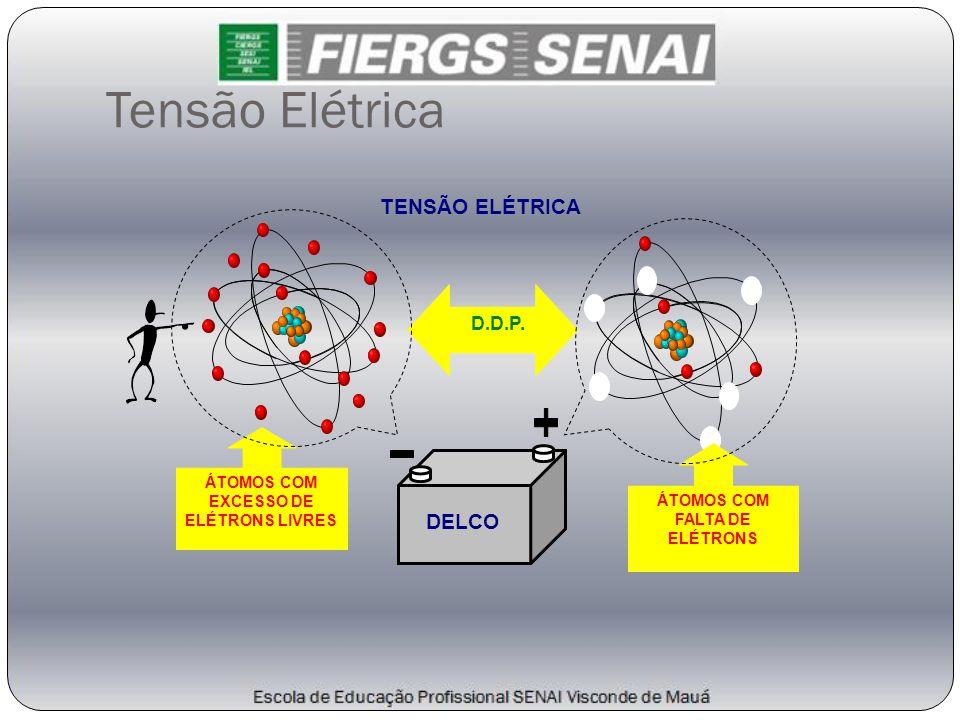 TENSÃO ELÉTRICA DELCO D.D.P. ÁTOMOS COM FALTA DE ELÉTRONS ÁTOMOS COM EXCESSO DE ELÉTRONS LIVRES Tensão Elétrica