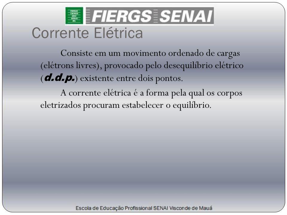 Corrente Elétrica Consiste em um movimento ordenado de cargas (elétrons livres), provocado pelo desequilíbrio elétrico ( d.d.p. ) existente entre dois